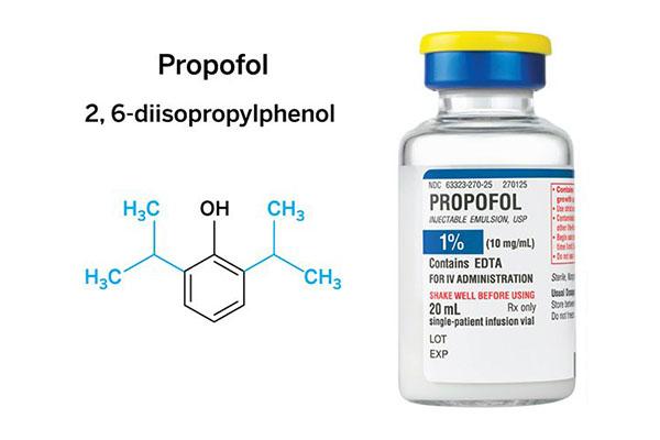 Khuyến cáo sử dụng Propofol 1% để an thần trong phẫu thuật và thủ thuật chẩn đoán