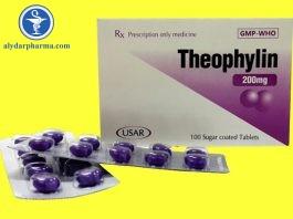 Hình ảnh: Thuốc Theophylin