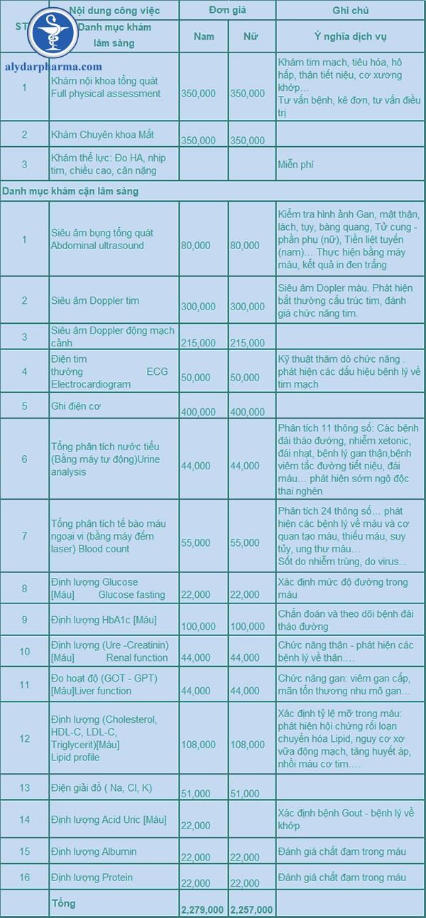 Chi phí tầm soát bệnh đái tháo đường