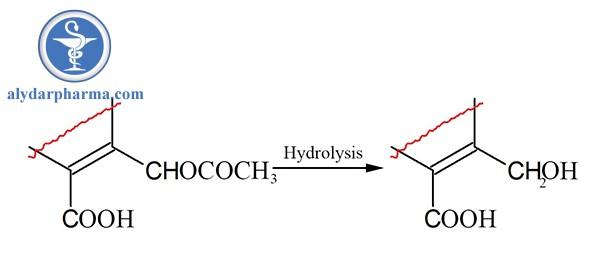 Bị thủy phân tạo deacetylcephalacton không còn hoạt tính