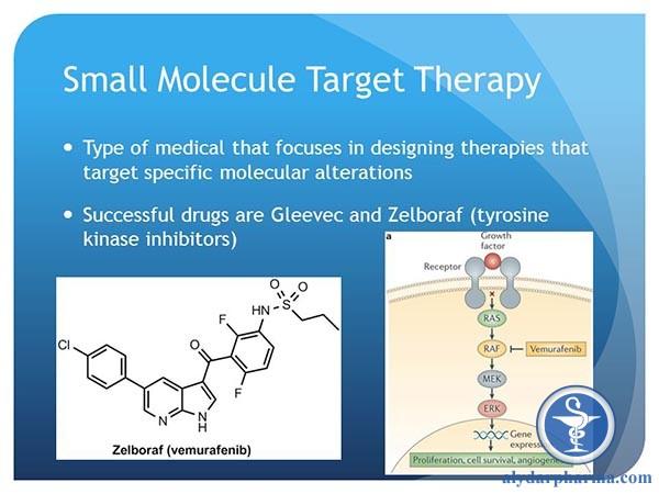 Các nhóm thuốc điều trị ung thư