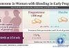 Sử dụng Progesterone trong những trường hợp ra huyết sớm không làm cải thiện kết cục thai kỳ